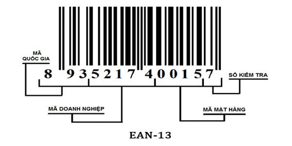 mã vạch barcode in trên bao bì sản phẩm