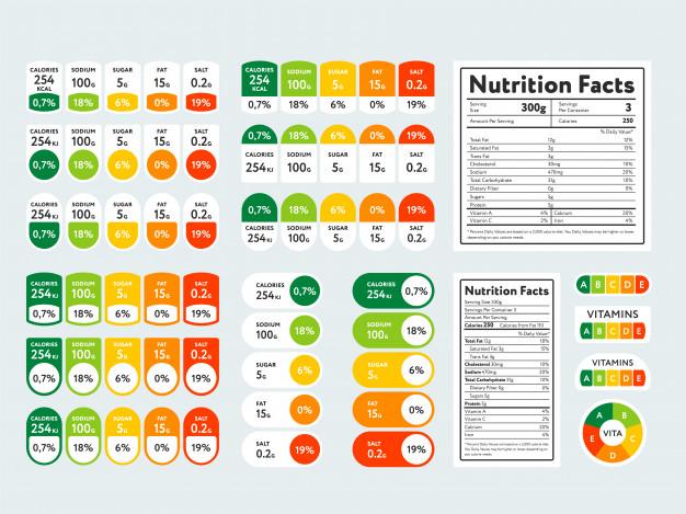 nhãn dinh dưỡng bao bì